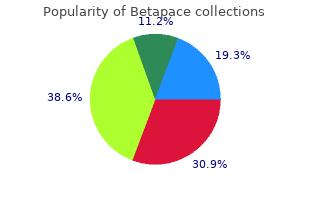 betapace 40mg with visa