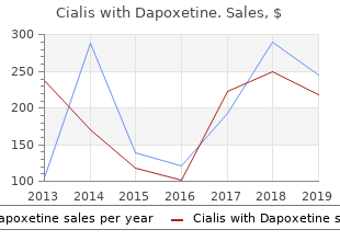 buy cheap cialis with dapoxetine 20/60mg online
