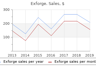 buy discount exforge 80mg line