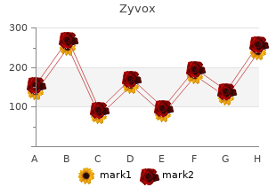 purchase generic zyvox online