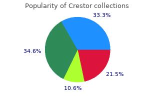 order crestor online from canada