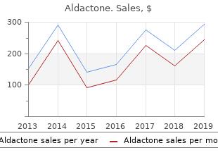 purchase genuine aldactone on line
