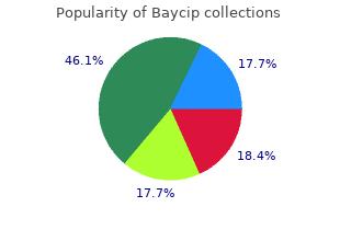 discount baycip 500mg with mastercard