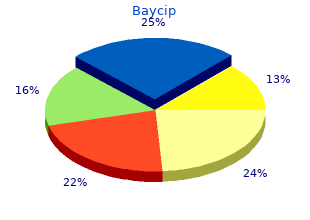 buy 500mg baycip with visa