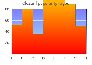 buy 25 mg clozaril