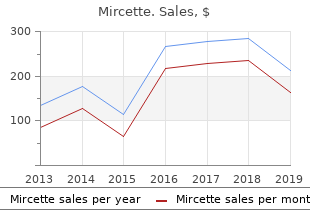 buy mircette 15 mcg overnight delivery