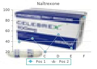 order naltrexone cheap