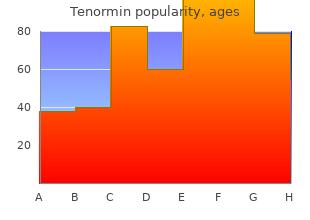 generic tenormin 100 mg on line