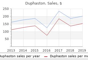 cheap duphaston uk