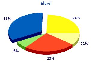 purchase generic elavil pills
