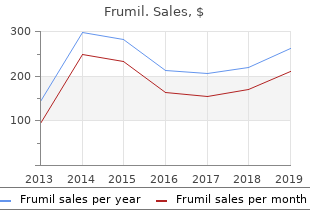 purchase frumil 5 mg on line