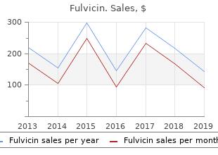 cheap fulvicin 250mg free shipping