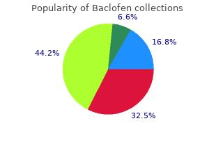 purchase 25 mg baclofen