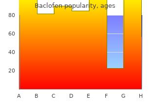 purchase baclofen 25 mg amex