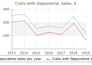 buy discount cialis with dapoxetine on line