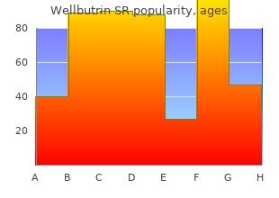 buy generic wellbutrin sr pills
