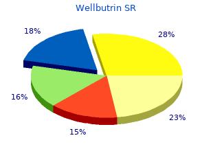 buy discount wellbutrin sr online