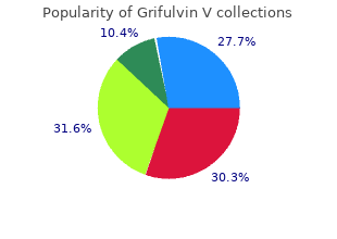 purchase grifulvin v in india