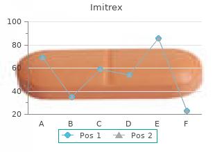 buy cheap imitrex 50mg on-line