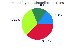 lisinopril 17.5 mg discount
