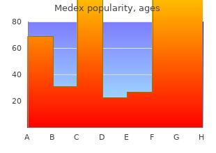 generic medex 1 mg free shipping