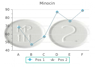 purchase minocin 50 mg fast delivery