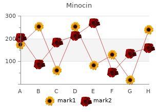trusted minocin 50mg