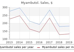 order generic myambutol line