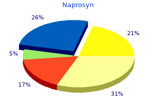 order naprosyn 250mg fast delivery