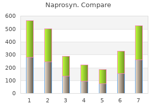 naprosyn 500mg without prescription