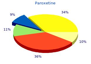 generic 20 mg paroxetine visa