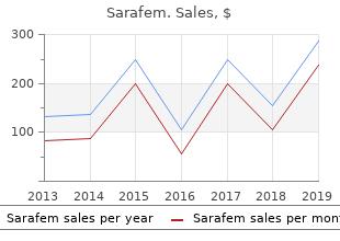 order 10 mg sarafem with amex