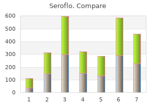 buy online seroflo