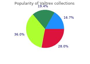 generic 1000 mg valtrex