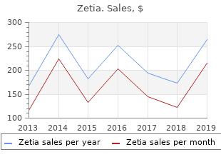 buy 10mg zetia free shipping