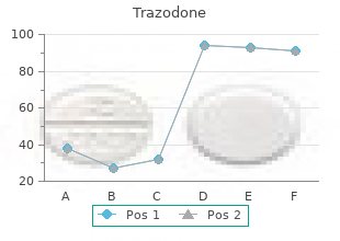 purchase trazodone 100mg with visa