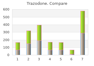purchase generic trazodone on line