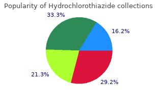 proven 25 mg hydrochlorothiazide