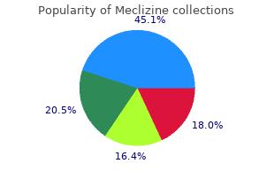 cheap meclizine 25mg online