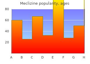 buy meclizine without prescription