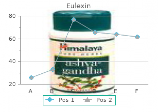 discount eulexin 250 mg on line