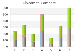 buy 500 mg glycomet free shipping