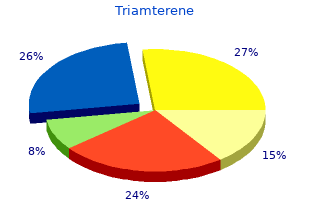 buy triamterene 75mg with mastercard