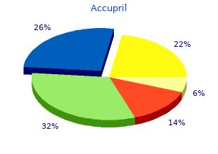 buy generic accupril 10mg on line