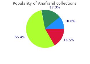 buy anafranil 25 mg low price