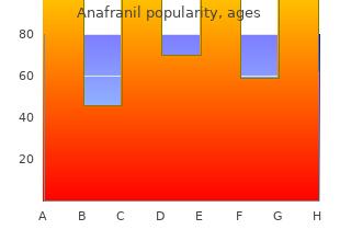 order genuine anafranil on-line