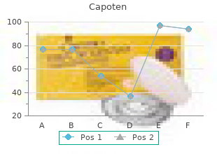generic 25 mg capoten with visa