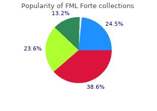 fml forte 5 ml cheap
