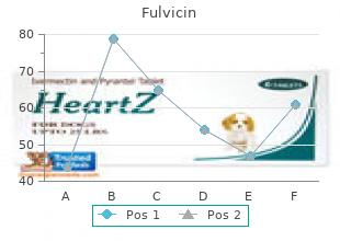 purchase cheap fulvicin on line