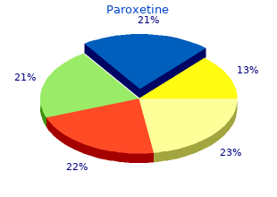 discount 40 mg paroxetine amex
